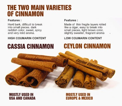 2 kinds of cinnamon